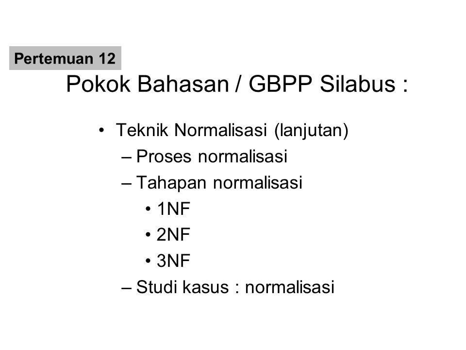 Pokok Bahasan / GBPP Silabus : Teknik Normalisasi (lanjutan) –Proses normalisasi –Tahapan normalisasi 1NF 2NF 3NF –Studi kasus : normalisasi Pertemuan