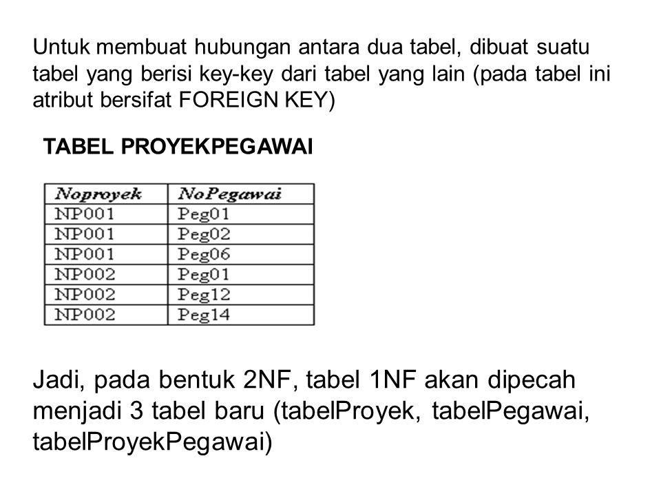 Untuk membuat hubungan antara dua tabel, dibuat suatu tabel yang berisi key-key dari tabel yang lain (pada tabel ini atribut bersifat FOREIGN KEY) TAB