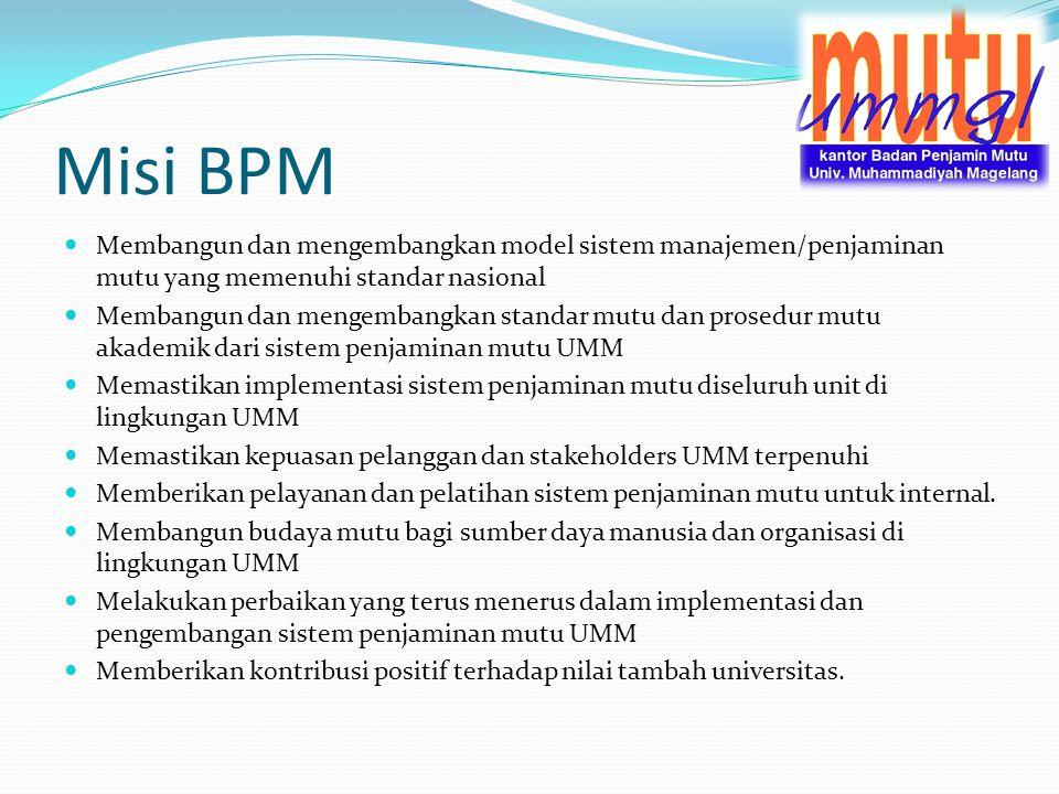 Visi BPM Menjadi badan penjaminan mutu yang handal dalam implementasi Sistem Penjaminan Mutu yang memastikan terpenuhinya standar mutu akademik bagi t