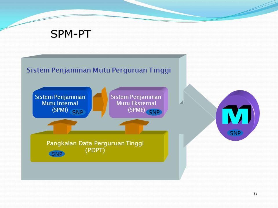 5 Sebelum SPM-PT Evaluasi Diri Evaluasi Program Studi Berbasis Evaluasi Diri Penjaminan Mutu Internal Eksternal Perguruan Tinggi EPSBED QA Akreditasi