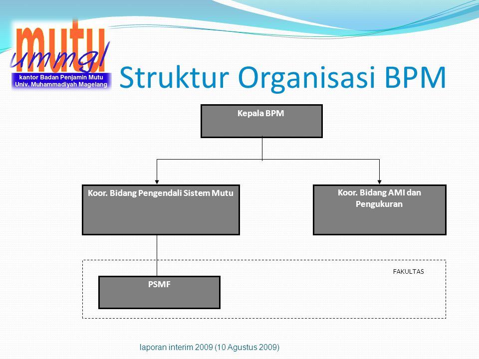 6 Pangkalan Data Perguruan Tinggi (PDPT) Sistem Penjaminan Mutu Eksternal (SPME) Sistem Penjaminan Mutu Perguruan Tinggi Sistem Penjaminan Mutu Intern