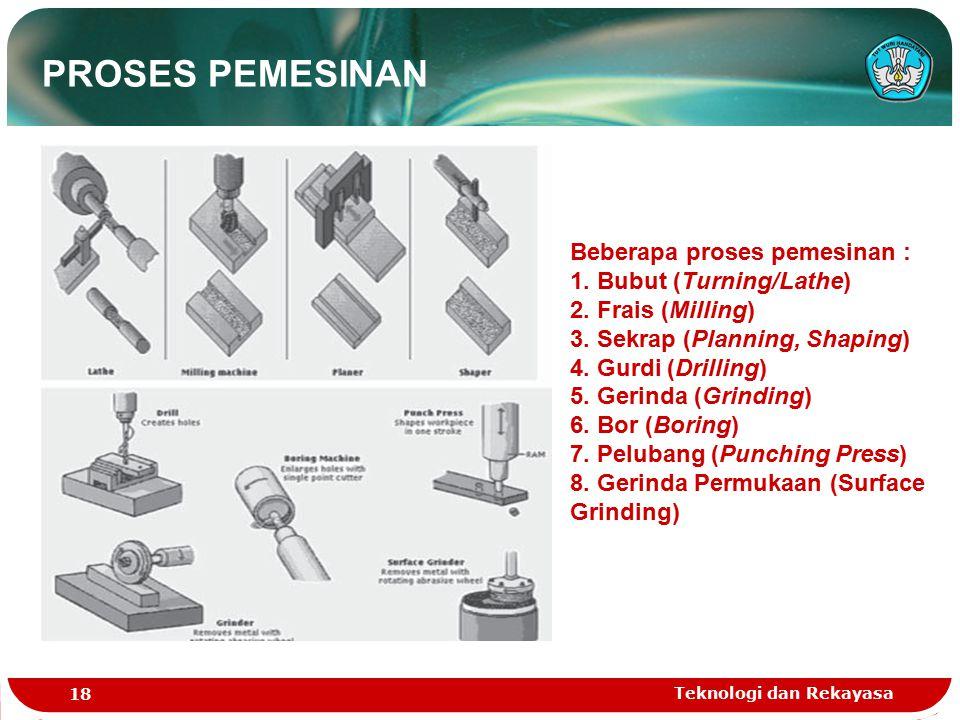 Teknologi dan Rekayasa 18 Beberapa proses pemesinan : 1. Bubut (Turning/Lathe) 2. Frais (Milling) 3. Sekrap (Planning, Shaping) 4. Gurdi (Drilling) 5.
