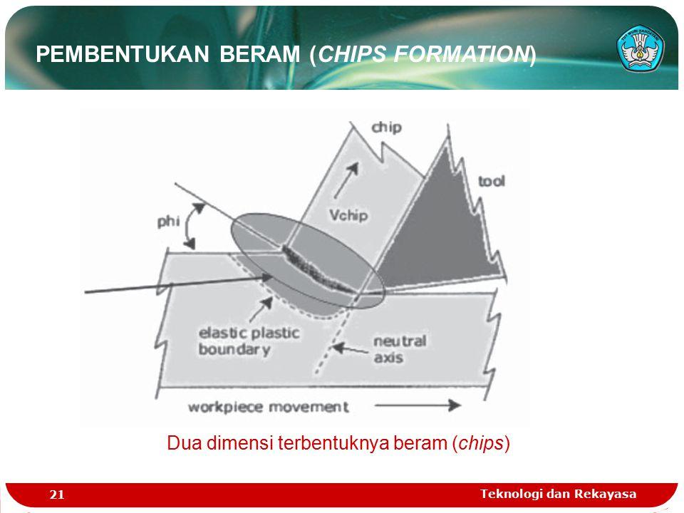 Teknologi dan Rekayasa 21 PEMBENTUKAN BERAM (CHIPS FORMATION) Dua dimensi terbentuknya beram (chips)