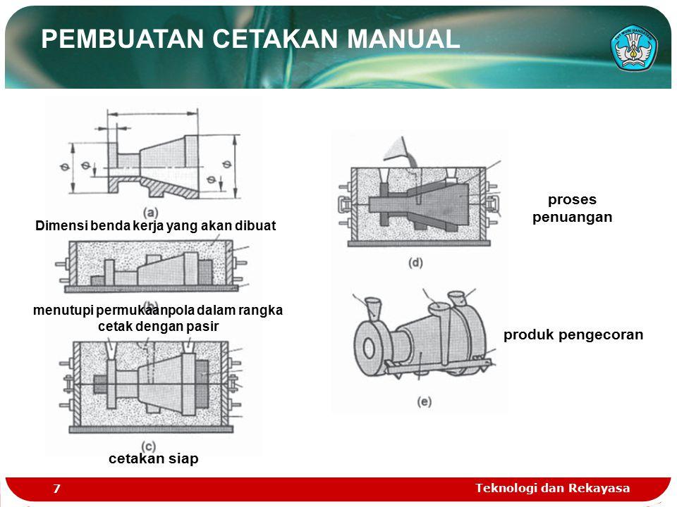 Teknologi dan Rekayasa 18 Beberapa proses pemesinan : 1.
