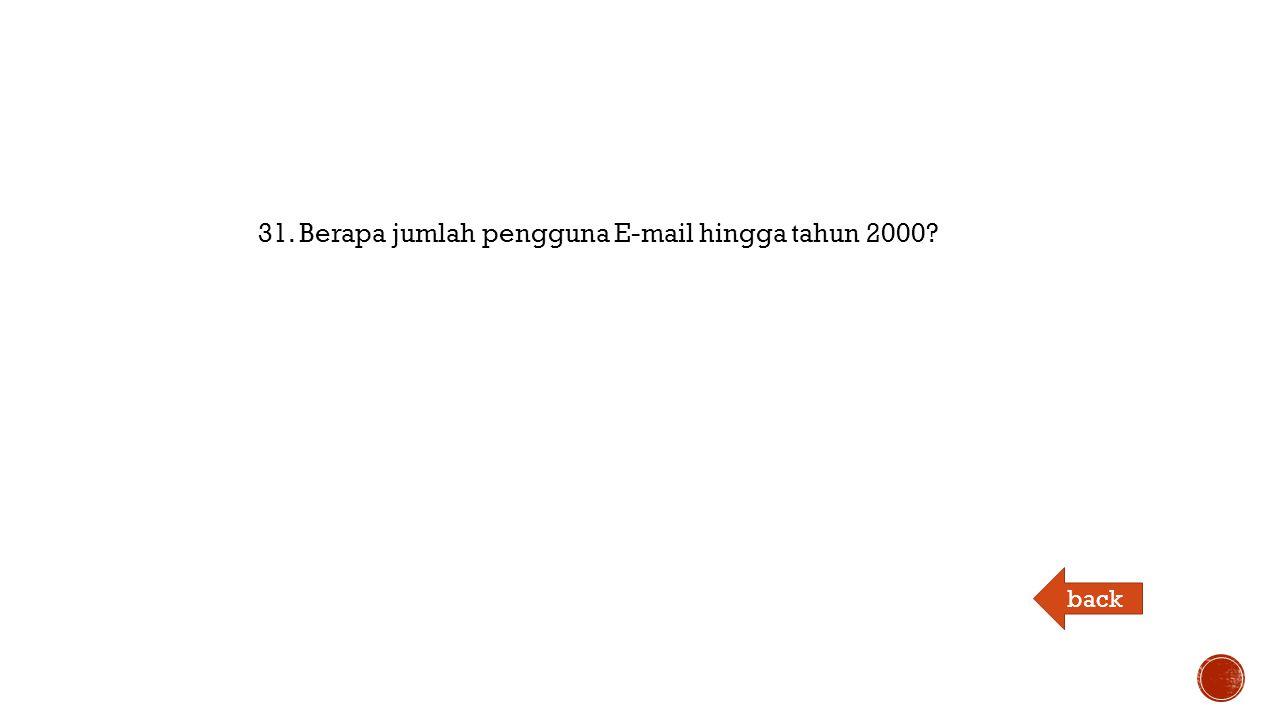 31. Berapa jumlah pengguna E-mail hingga tahun 2000 back