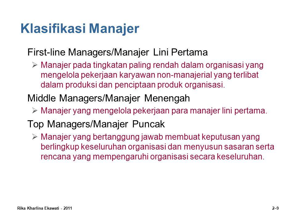 Rika Kharlina Ekawati - 20112–10 Apa Yang Dikerjakan Oleh Manajer .
