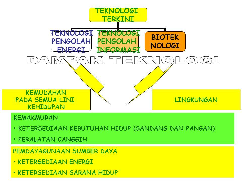 TEKNOLOGI TERKINI TEKNOLOGI PENGOLAH ENERGI TEKNOLOGI PENGOLAH INFORMASI BIOTEK NOLOGI KEMUDAHAN PADA SEMUA LINI KEHIDUPAN LINGKUNGAN KEMAKMURAN KETERSEDIAAN KEBUTUHAN HIDUP (SANDANG DAN PANGAN) PERALATAN CANGGIH PEMDAYAGUNAAN SUMBER DAYA KETERSEDIAAN ENERGI KETERSEDIAAN SARANA HIDUP
