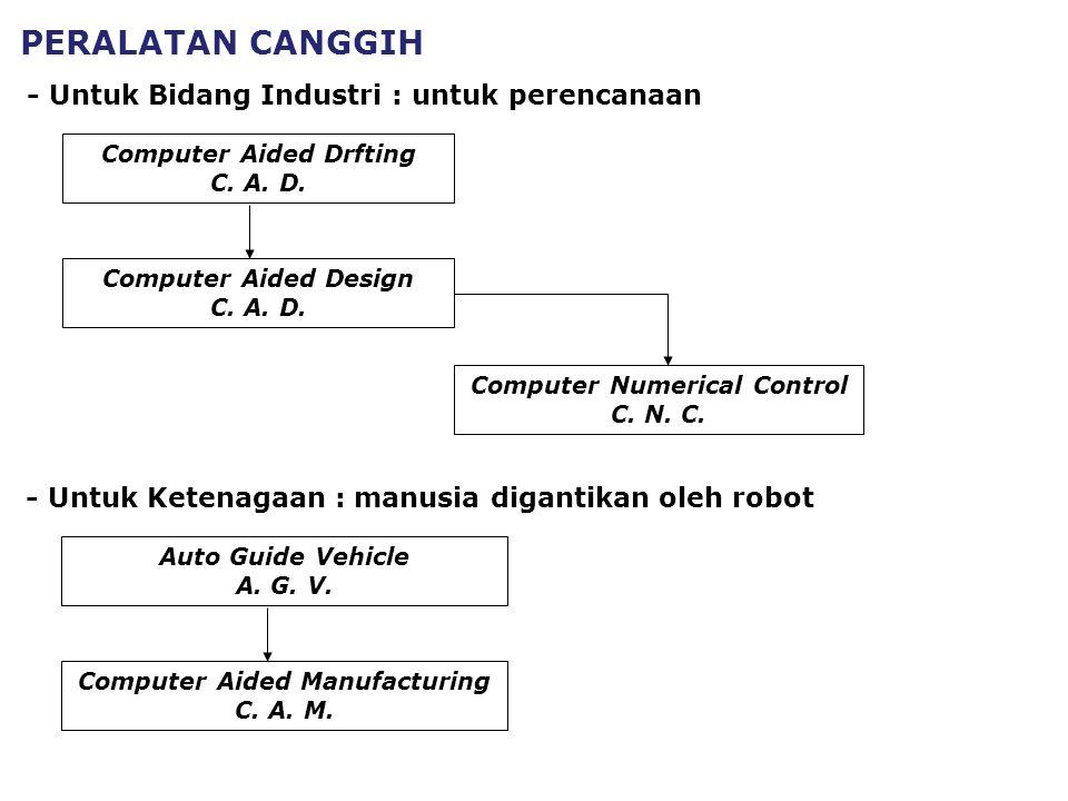 PERALATAN CANGGIH - Untuk Bidang Industri : untuk perencanaan Computer Aided Drfting C. A. D. Computer Aided Design C. A. D. Computer Numerical Contro
