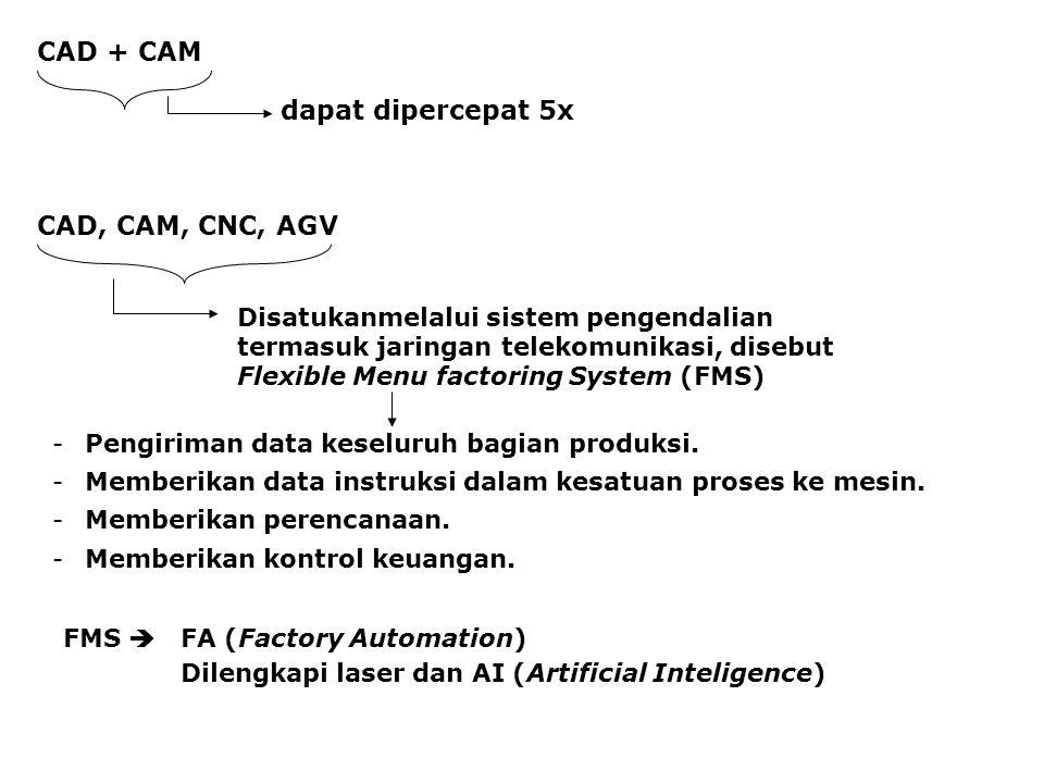 CAD + CAM dapat dipercepat 5x CAD, CAM, CNC, AGV Disatukanmelalui sistem pengendalian termasuk jaringan telekomunikasi, disebut Flexible Menu factoring System (FMS) -Pengiriman data keseluruh bagian produksi.