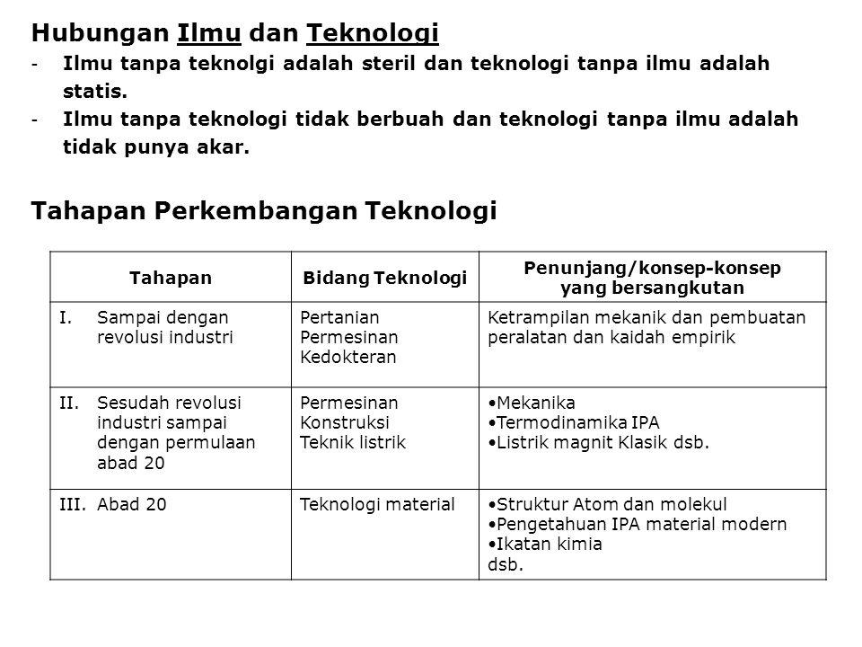 Hubungan Ilmu dan Teknologi - Ilmu tanpa teknolgi adalah steril dan teknologi tanpa ilmu adalah statis.