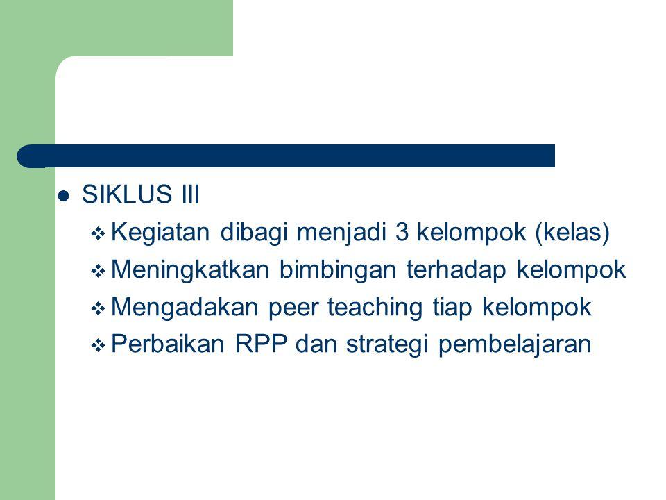 SIKLUS II  Kegiatan dibagi menjadi 3 kelompok/kelas  Meningkatkan bimbingan terhadap kelompok  Mengadakan presentasi kelompok  Perbaikan RPP