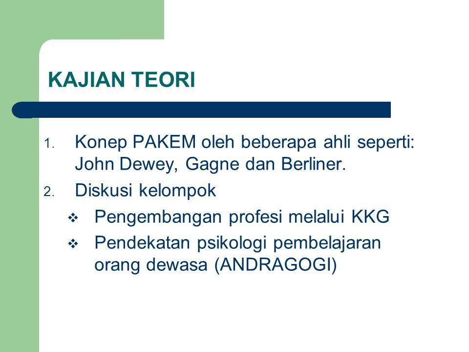 KAJIAN TEORI 1.Konep PAKEM oleh beberapa ahli seperti: John Dewey, Gagne dan Berliner.