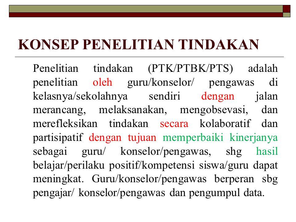 KONSEP PENELITIAN TINDAKAN Penelitian tindakan (PTK/PTBK/PTS) adalah penelitian oleh guru/konselor/ pengawas di kelasnya/sekolahnya sendiri dengan jal