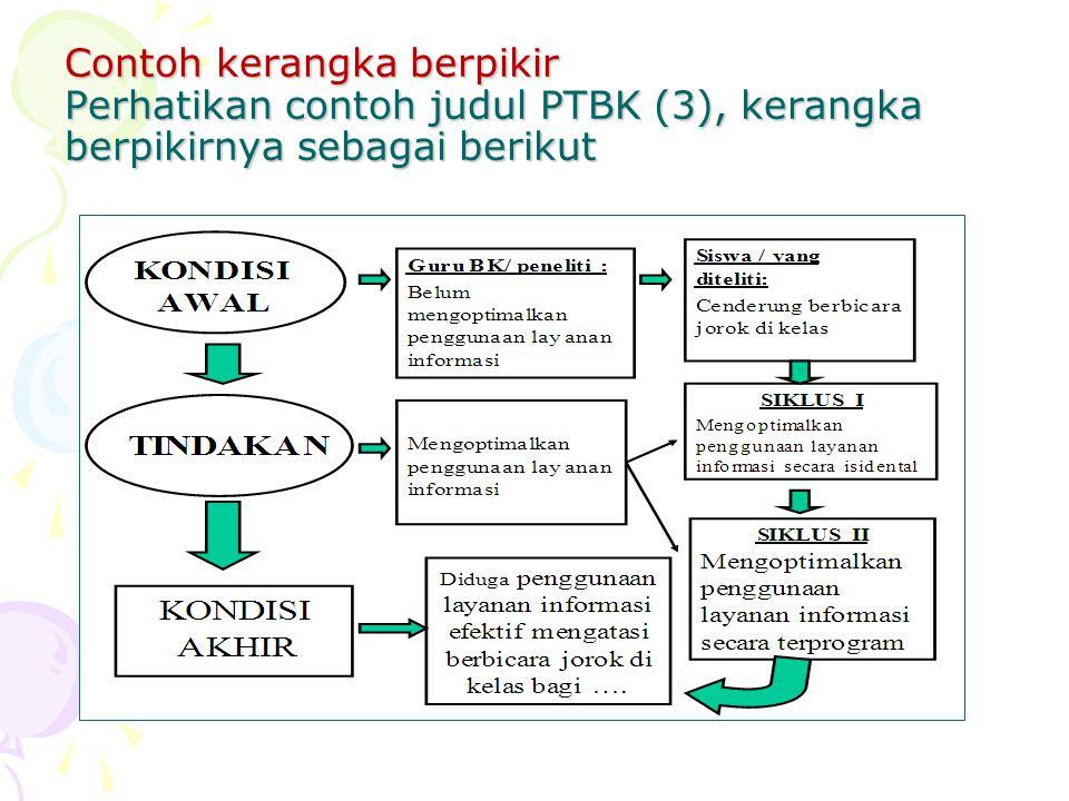 Contoh kerangka berpikir Perhatikan contoh judul PTBK (3), kerangka berpikirnya sebagai berikut