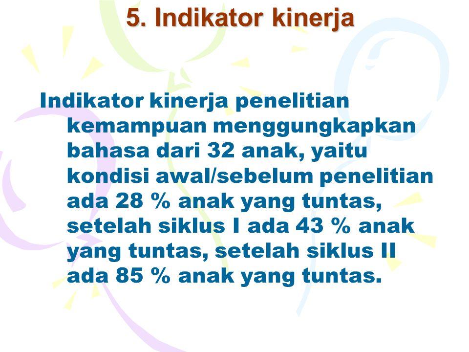 5. Indikator kinerja Indikator kinerja penelitian kemampuan menggungkapkan bahasa dari 32 anak, yaitu kondisi awal/sebelum penelitian ada 28 % anak ya