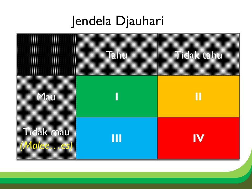 Jendela Djauhari