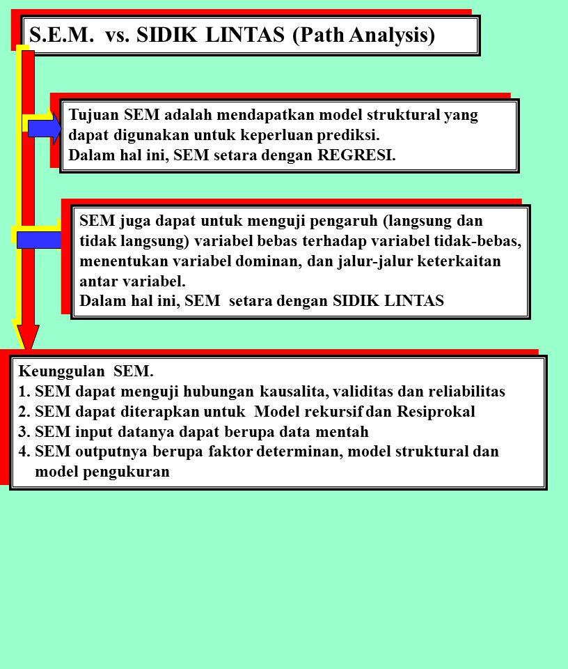 S.E.M. vs. SIDIK LINTAS (Path Analysis) Tujuan SEM adalah mendapatkan model struktural yang dapat digunakan untuk keperluan prediksi. Dalam hal ini, S