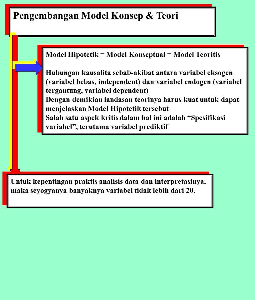 KONSTRUKSI DIAGRAM LINTASAN Path diagram KONSTRUKSI DIAGRAM LINTASAN Path diagram Diagram ini sangat bermanfaat untuk menunjukkan alur- alur (lintasan) kausalita antar variabel yang secara teoritis layak Hubungan kausalita : Simbol panah satu arah Hubungan korelasional : Simbol panah bolak-balik Diagram ini sangat bermanfaat untuk menunjukkan alur- alur (lintasan) kausalita antar variabel yang secara teoritis layak Hubungan kausalita : Simbol panah satu arah Hubungan korelasional : Simbol panah bolak-balik X1i X2i X3i Y1i Y2i X1: Unobservable variabel Variabel manifes, variabel terukur X1.1 X1.2 X1.3 X1….