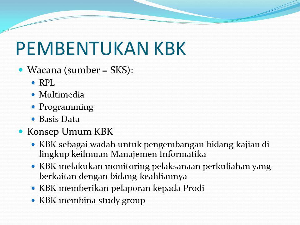 PEMBENTUKAN KBK Wacana (sumber = SKS): RPL Multimedia Programming Basis Data Konsep Umum KBK KBK sebagai wadah untuk pengembangan bidang kajian di lin