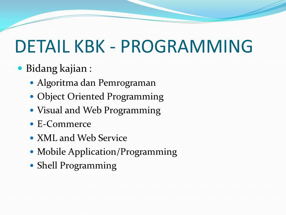 DETAIL KBK – BASIS DATA Bidang Kajian : Database Design Database Management System Database Administration Database Programming Data Mining Data Warehouse