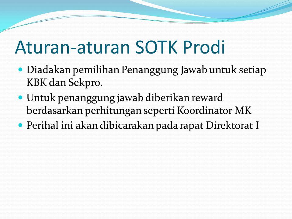 Aturan-aturan SOTK Prodi Diadakan pemilihan Penanggung Jawab untuk setiap KBK dan Sekpro.