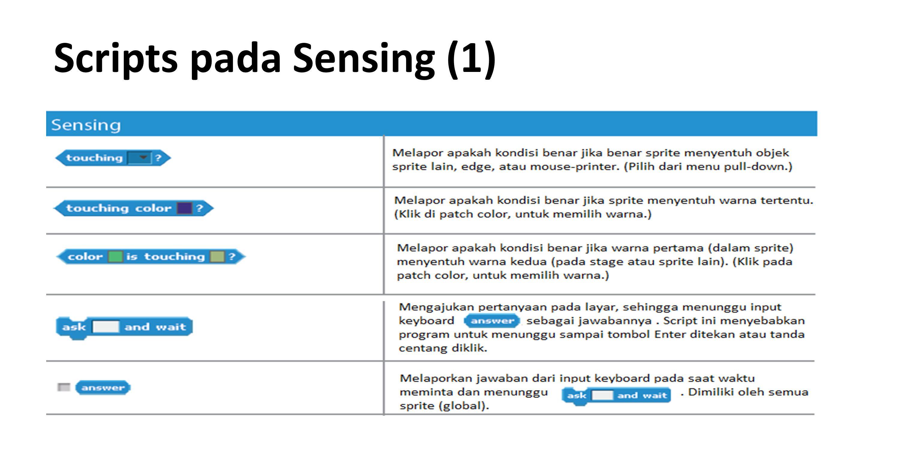 Scripts pada Sensing (1)