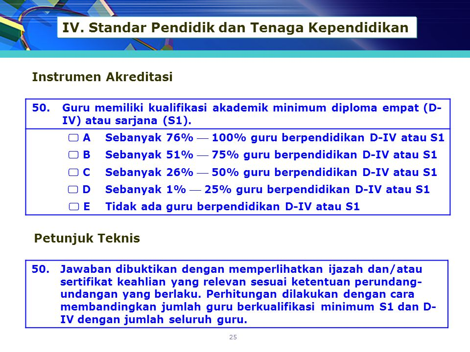 IV. Standar Pendidik dan Tenaga Kependidikan 50.Guru memiliki kualifikasi akademik minimum diploma empat (D- IV) atau sarjana (S1).  A Sebanyak 76% 