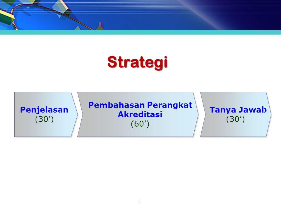 Strategi Tanya Jawab (30') Tanya Jawab (30') Penjelasan (30') Penjelasan (30') Pembahasan Perangkat Akreditasi (60') Pembahasan Perangkat Akreditasi (60') 3