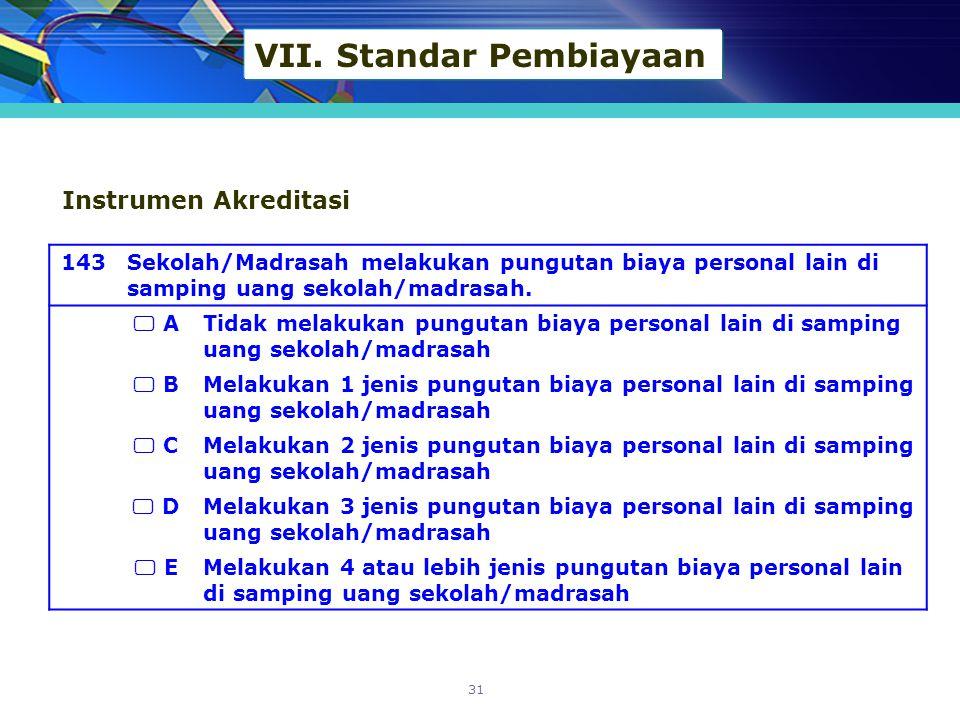 VII. Standar Pembiayaan 143Sekolah/Madrasah melakukan pungutan biaya personal lain di samping uang sekolah/madrasah.  ATidak melakukan pungutan biaya