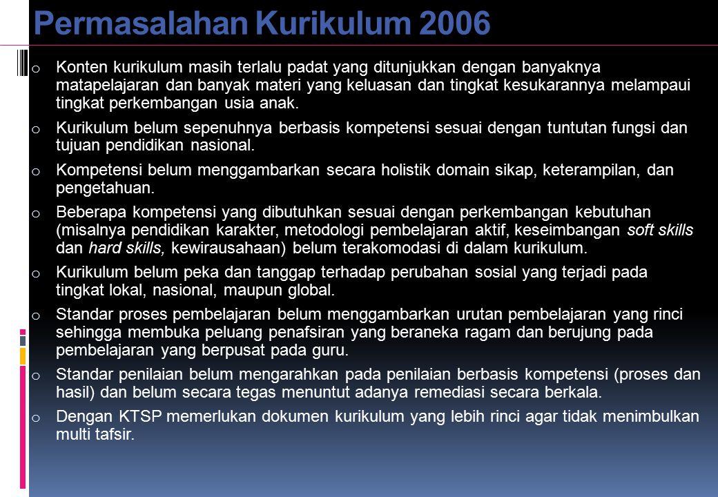 Permasalahan Kurikulum 2006 o Konten kurikulum masih terlalu padat yang ditunjukkan dengan banyaknya matapelajaran dan banyak materi yang keluasan dan tingkat kesukarannya melampaui tingkat perkembangan usia anak.