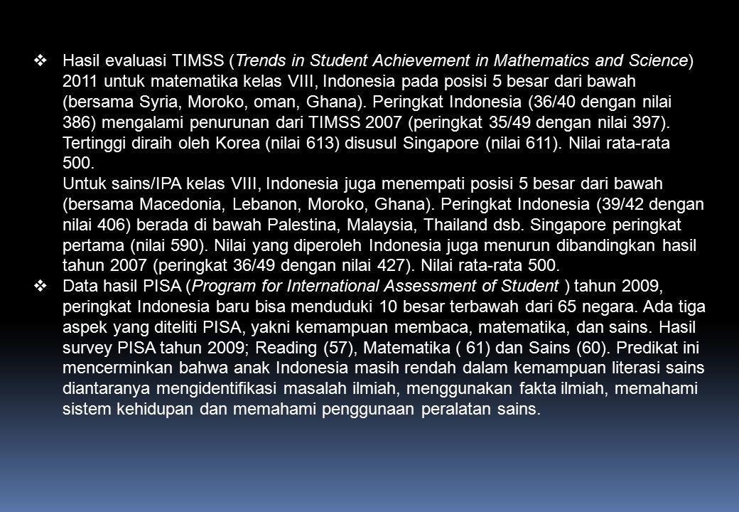  Hasil evaluasi TIMSS (Trends in Student Achievement in Mathematics and Science) 2011 untuk matematika kelas VIII, Indonesia pada posisi 5 besar dari bawah (bersama Syria, Moroko, oman, Ghana).