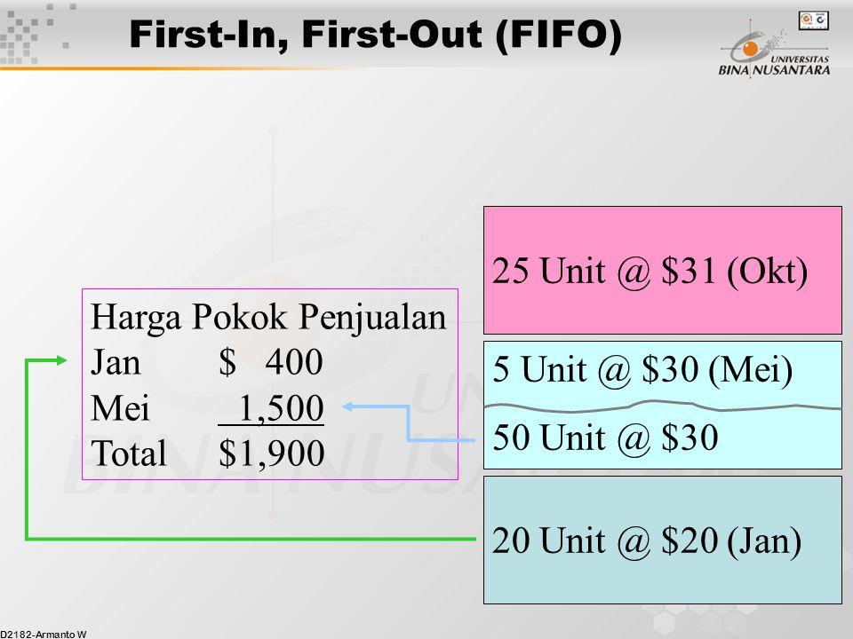 D2182-Armanto W 9 Weighted Average / Rata-rata Tertimbang $2,825 total biaya/100 unit = $28.25/unit Harga Pokok Penjualan = 70 × $28.25 = $1977.50 Persediaan Akhir = 30 × $28.25 = $847.50