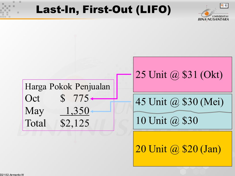 D2182-Armanto W 11 First-In, First-Out (FIFO) Persediaan Akhir Okt$775 Mei 150 Total$925 25 Unit @ $31 (Okt) 5 Unit @ $30 (Mei) 50 Unit @ $30 20 Unit