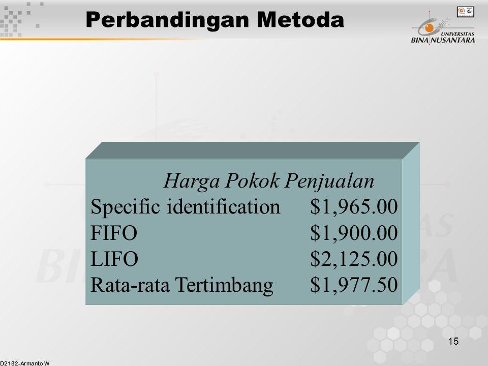 D2182-Armanto W 14 Perbandingan Metoda Persediaan Akhir Specific identification$875.00 FIFO$925.00 LIFO$700.00 Rata-rara Tertimbang$847.50