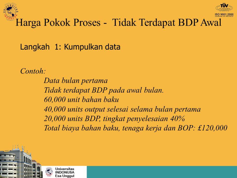 Harga Pokok Proses - Tidak Terdapat BDP Awal Contoh: Data bulan pertama Tidak terdapat BDP pada awal bulan. 60,000 unit bahan baku 40,000 units output