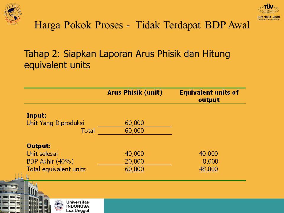 Tahap 2: Siapkan Laporan Arus Phisik dan Hitung equivalent units Harga Pokok Proses - Tidak Terdapat BDP Awal
