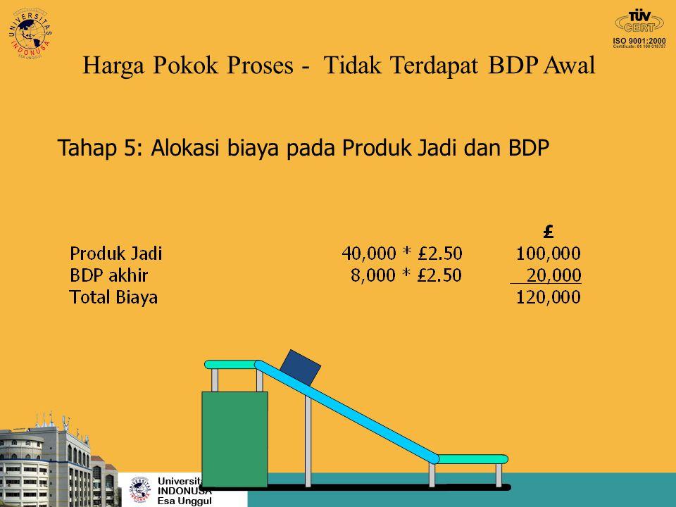 Harga Pokok Proses - Tidak Terdapat BDP Awal Tahap 5: Alokasi biaya pada Produk Jadi dan BDP