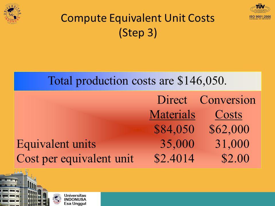 Compute Equivalent Unit Costs (Step 3) Direct Conversion Materials Costs $84,050$62,000 Equivalent units 35,000 31,000 Cost per equivalent unit$2.4014