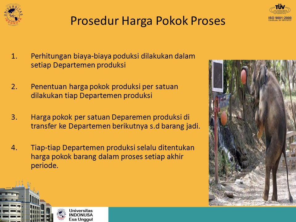 Prosedur Harga Pokok Proses 1.Perhitungan biaya-biaya poduksi dilakukan dalam setiap Departemen produksi 2.Penentuan harga pokok produksi per satuan d