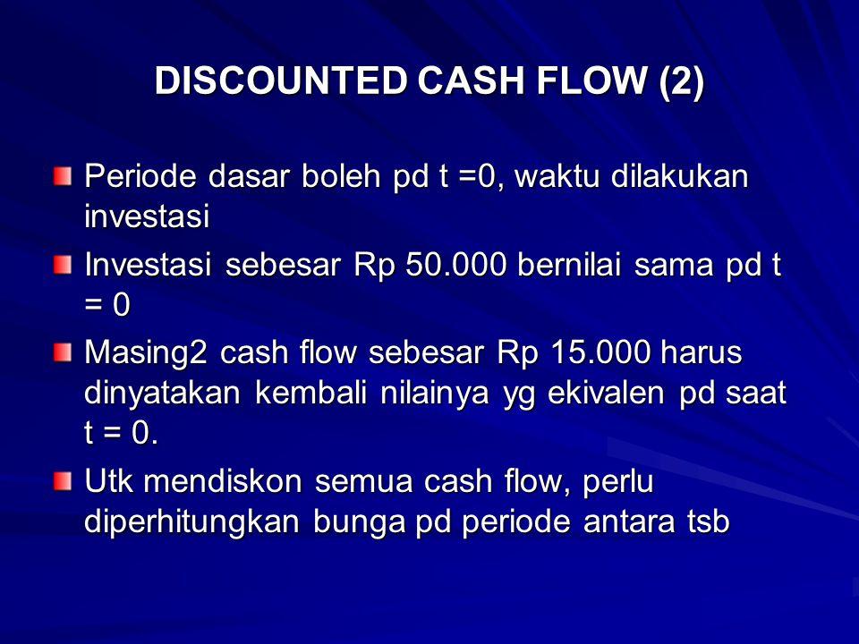 DISCOUNTED CASH FLOW (2) Periode dasar boleh pd t =0, waktu dilakukan investasi Investasi sebesar Rp 50.000 bernilai sama pd t = 0 Masing2 cash flow s