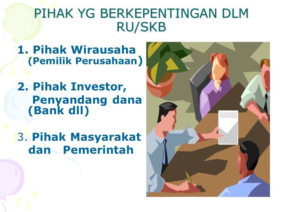 PIHAK YG BERKEPENTINGAN DLM RU/SKB 1.Pihak Wirausaha (Pemilik Perusahaan ) 2.