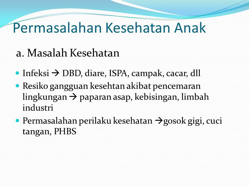 Permasalahan Kesehatan Anak Infeksi  DBD, diare, ISPA, campak, cacar, dll Resiko gangguan kesehtan akibat pencemaran lingkungan  paparan asap, kebis