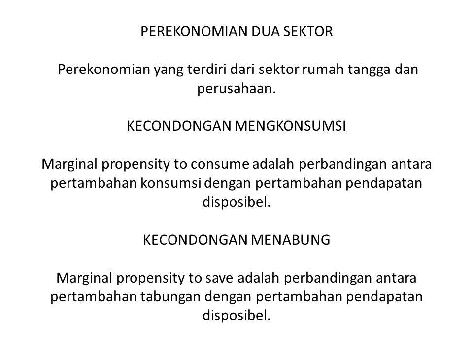 PEREKONOMIAN DUA SEKTOR Perekonomian yang terdiri dari sektor rumah tangga dan perusahaan. KECONDONGAN MENGKONSUMSI Marginal propensity to consume ada