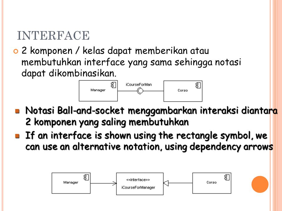 INTERFACE 2 komponen / kelas dapat memberikan atau membutuhkan interface yang sama sehingga notasi dapat dikombinasikan. Notasi Ball-and-socket mengga