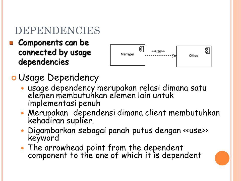 DEPENDENCIES Usage Dependency usage dependency merupakan relasi dimana satu elemen membutuhkan elemen lain untuk implementasi penuh Merupakan dependen