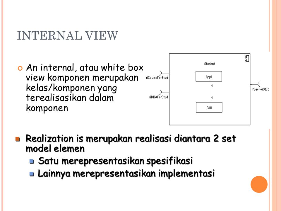 INTERNAL VIEW An internal, atau white box view komponen merupakan kelas/komponen yang terealisasikan dalam komponen Realization is merupakan realisasi