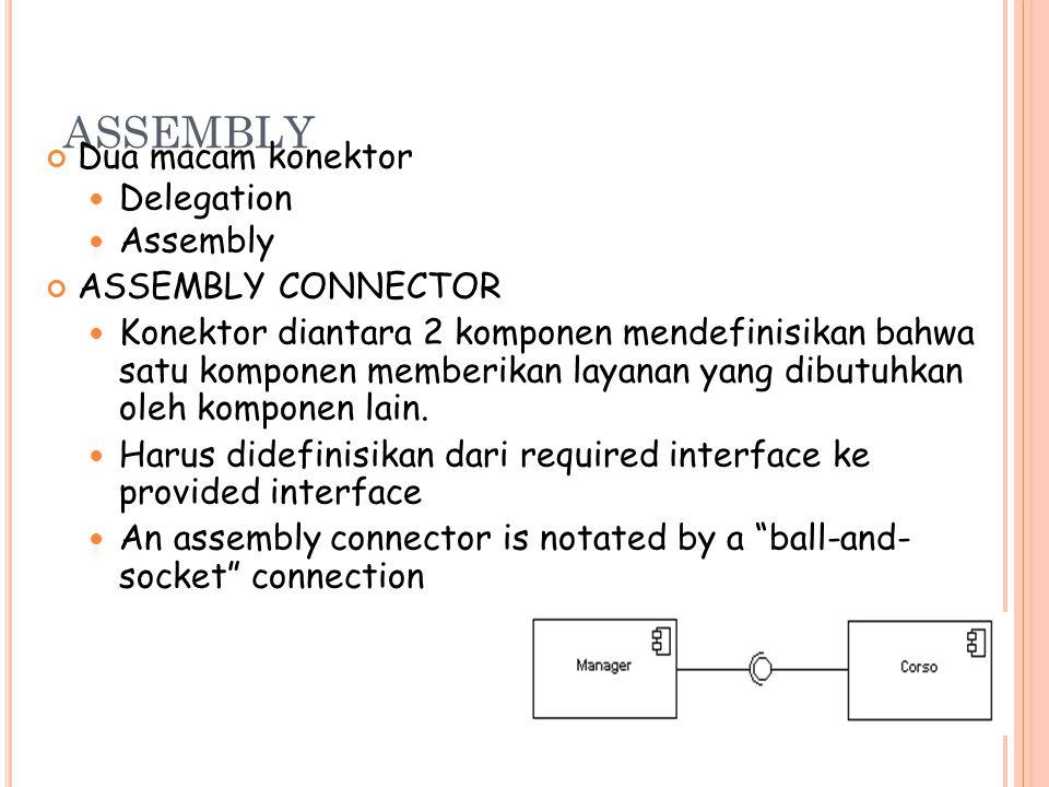 ASSEMBLY Dua macam konektor Delegation Assembly ASSEMBLY CONNECTOR Konektor diantara 2 komponen mendefinisikan bahwa satu komponen memberikan layanan