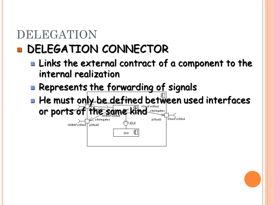 DELEGATION DELEGATION CONNECTOR DELEGATION CONNECTOR Links the external contract of a component to the internal realization Links the external contract of a component to the internal realization Represents the forwarding of signals Represents the forwarding of signals He must only be defined between used interfaces or ports of the same kind He must only be defined between used interfaces or ports of the same kind