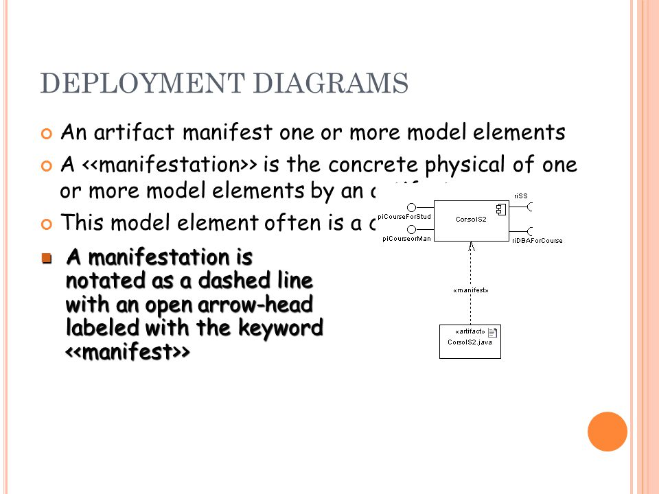 DEPLOYMENT DIAGRAMS An artifact manifest one or more model elements A > is the concrete physical of one or more model elements by an artifact This model element often is a component A manifestation is notated as a dashed line with an open arrow-head labeled with the keyword > A manifestation is notated as a dashed line with an open arrow-head labeled with the keyword >