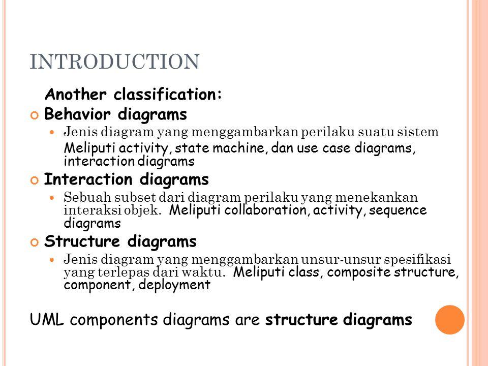 INTRODUCTION Another classification: Behavior diagrams Jenis diagram yang menggambarkan perilaku suatu sistem Meliputi activity, state machine, dan us
